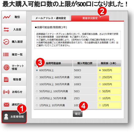 20150404購入限度額変更